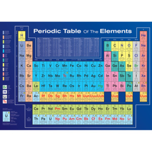 Periodic table Poster, (91,5 x 61 cm)
