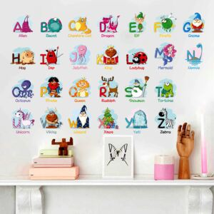 Sticker perete ABC Animals