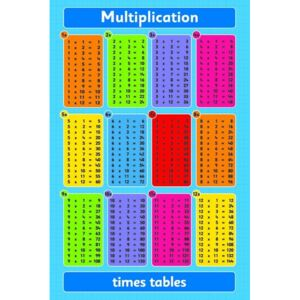 Poster - Multiplication Table (1)