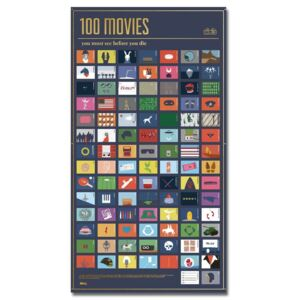 Poster DOIY 100 Movies You Must See, 54,5 x 98 cm