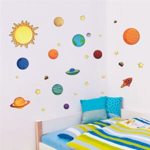 Sticker perete The Planets