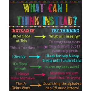 Autocolante Motivationale - What can I think instead?