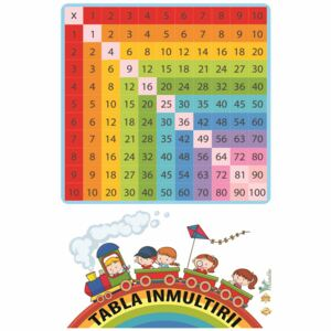 Sticker Tabel cu Tabla Inmultirii