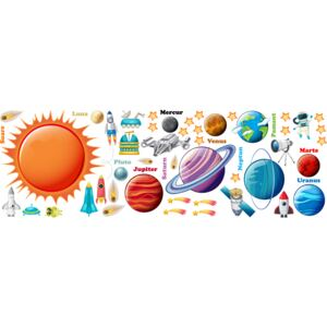 Sticker educativ - Sistemul solar - Planete